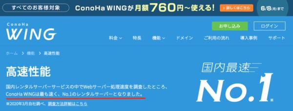ConoHa WING 速度