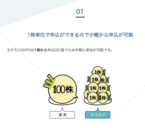 ネオモバ 1株IPO