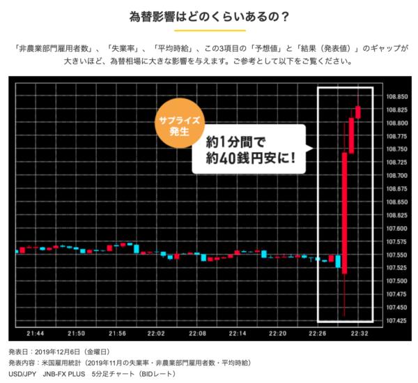 ジャパンネット銀行 ドル円