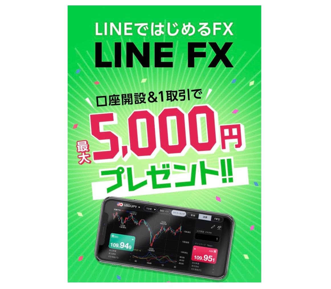 LINE FXキャンペーン