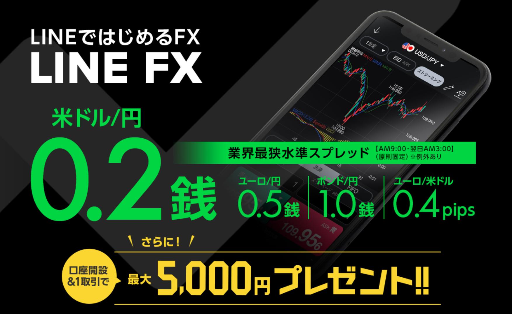 LINE FX 5000円 やり方