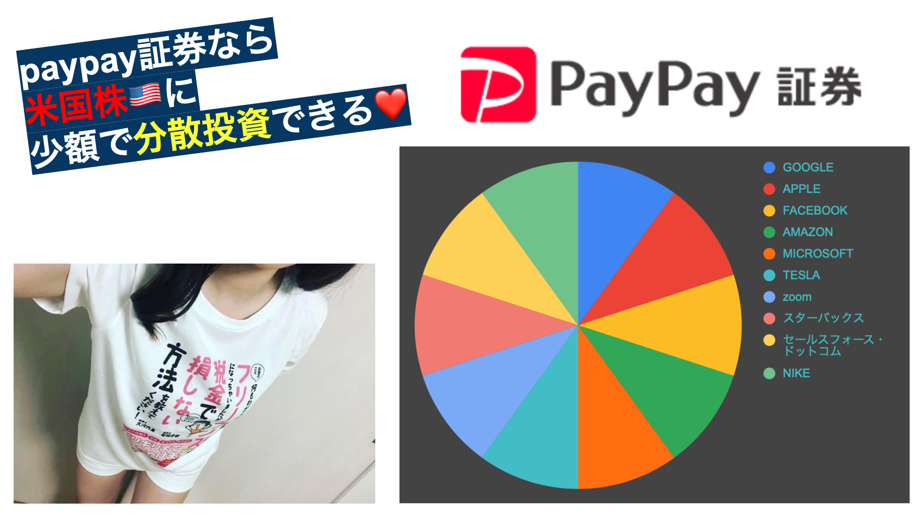 paypay証券 米国株