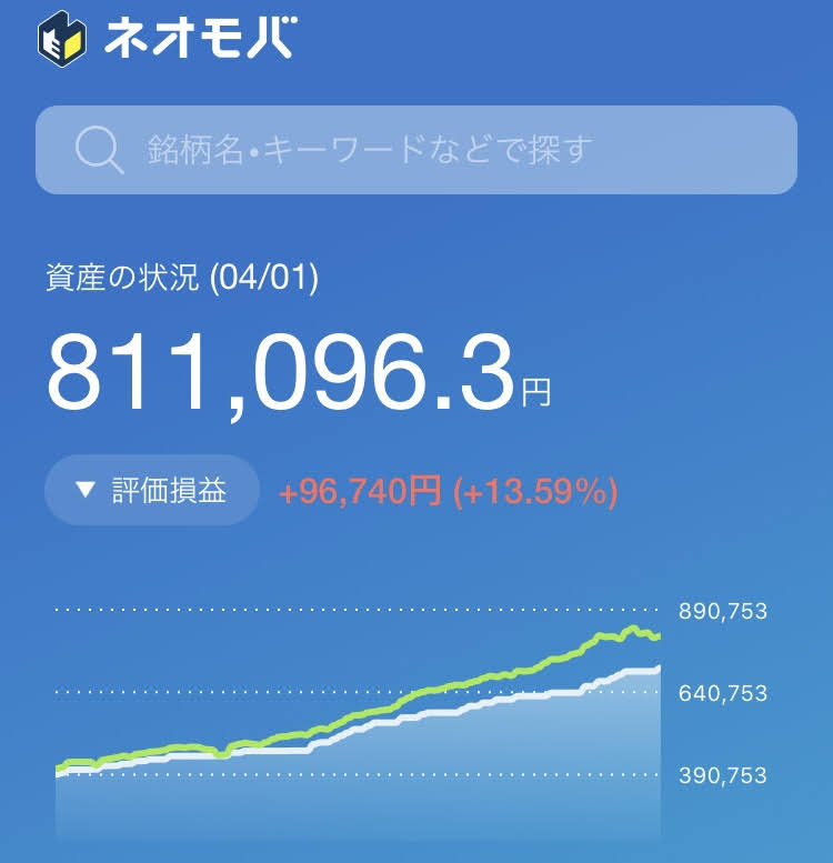 投資OLちゃん ポートフォリオ