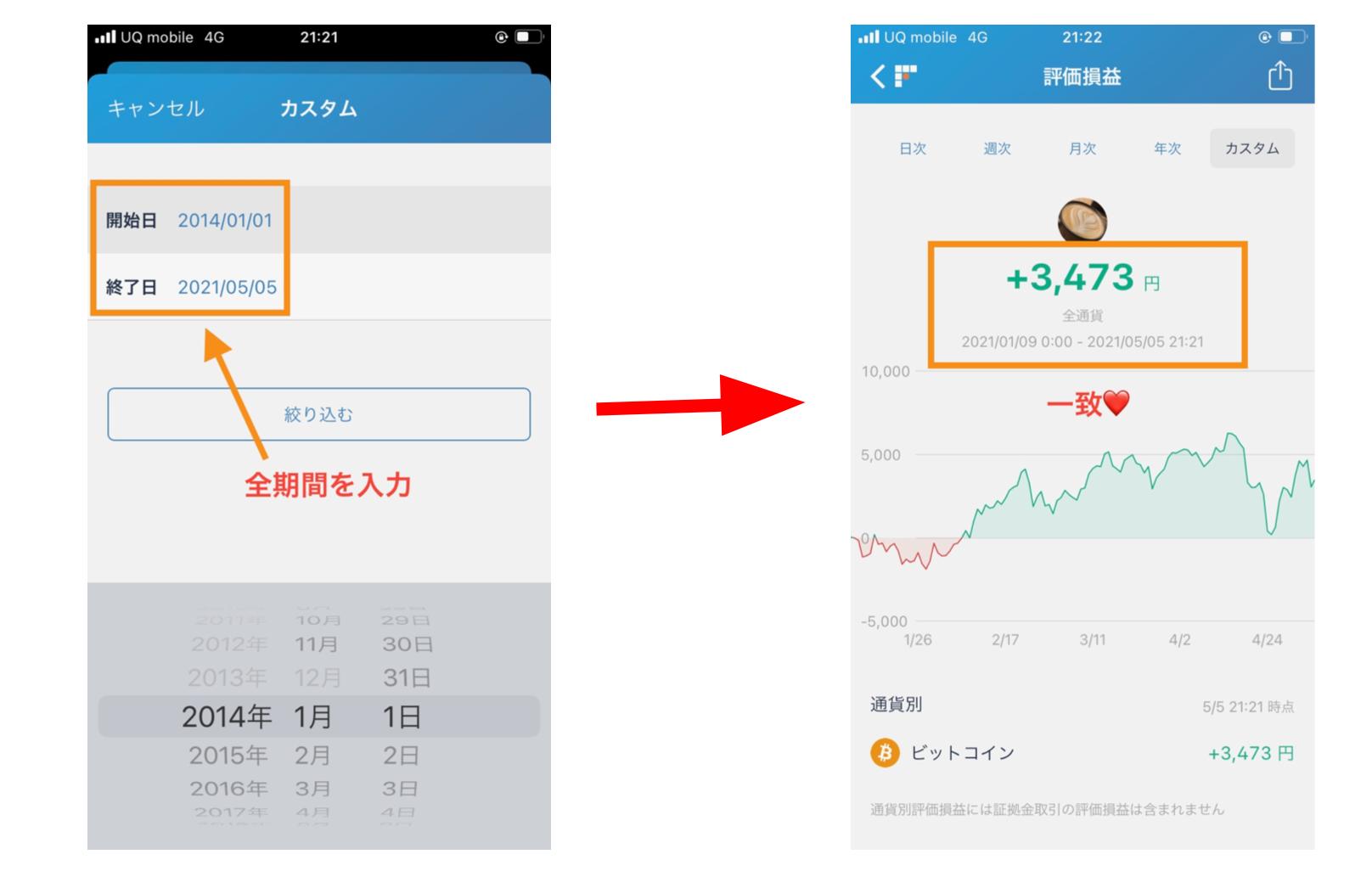 仮想通貨 取得単価 計算方法