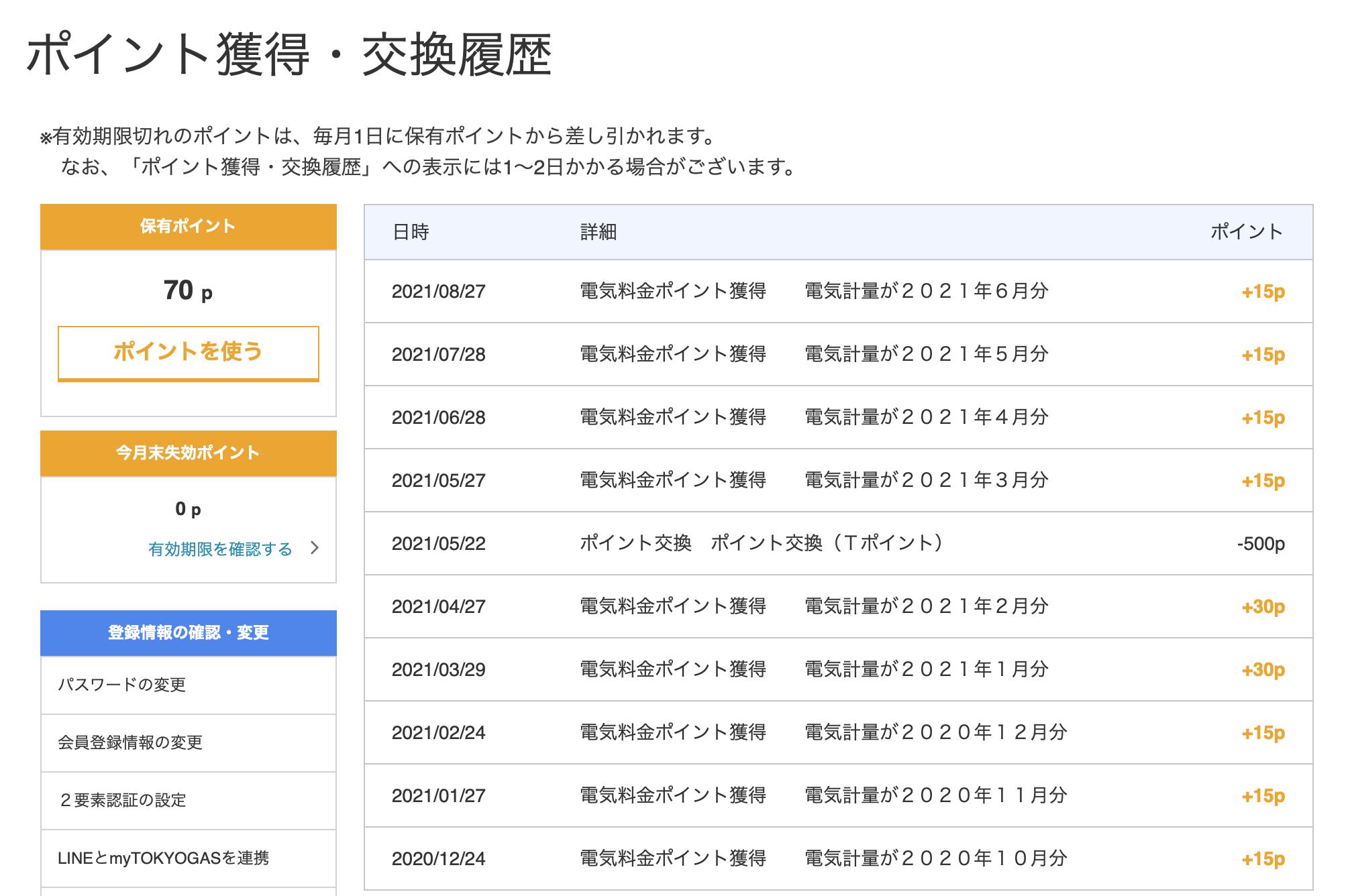 東京ガス 一本化 メリット